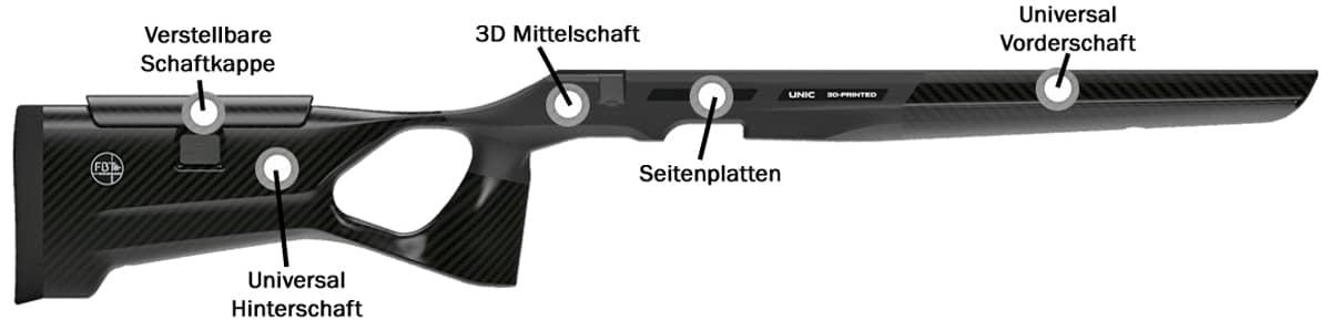 Fine Balistic Tools - UNIC Schaft Details